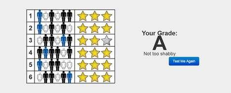 Urinal Etiquette Charts