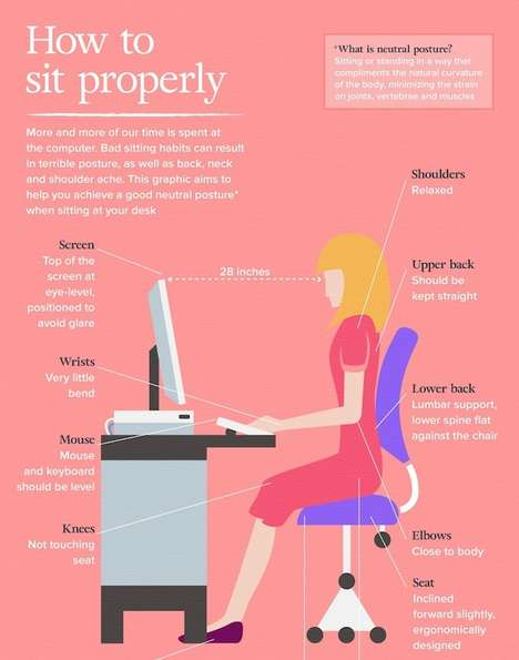 Problematic Posture Charts - This Posture Infographic Helps You Identify Good and Bad Habits