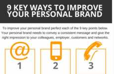 Personal Brand Infographics - This Chart Helps Entrepreneurs Establish a Fitting Business Identity