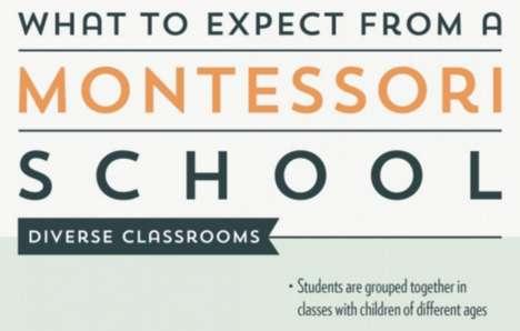 Preschool Expectation Charts