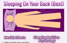 Healthy Sleeping Position Charts - This Infographic Depicts the Health Effects of Sleeping Positions