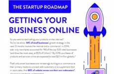 Helpful Startup Guides - This Infographic Shares Helpful Tips on Creating an Online Business
