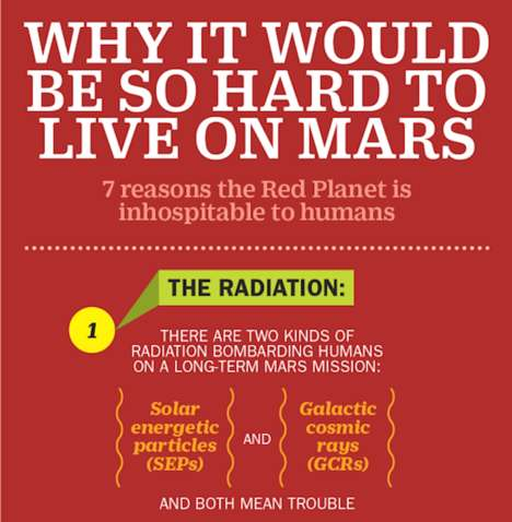 Martian Life Charts