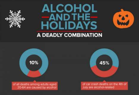 Dangerous Holiday Charts