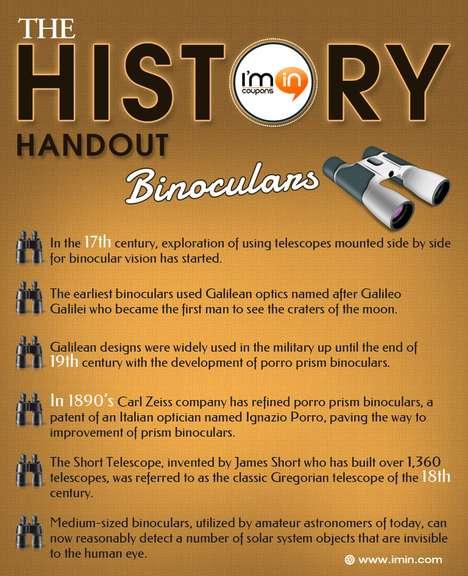 Historical Binocular Infographics