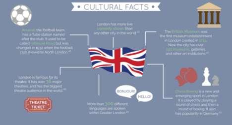 Factual British City Guides