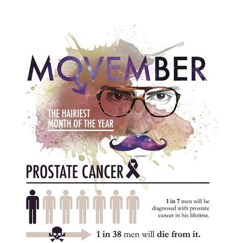 Prostate Cancer Awareness Guides
