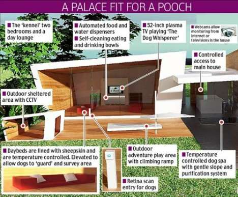 £250,000 Canine Kennels