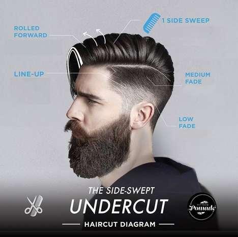 Modern Haircut Diagrams