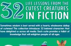 Cartoon Life Lesson Guides