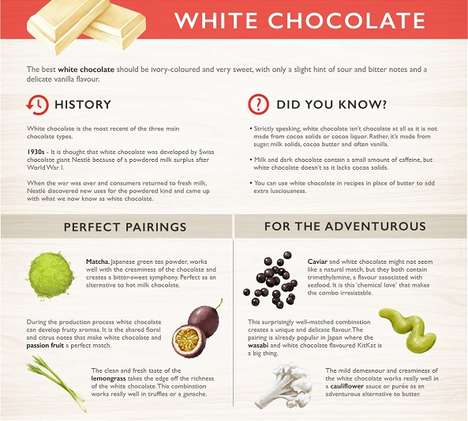 Food-Pairing Chocolate Guides