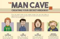 Perfect Man Cave Infographics
