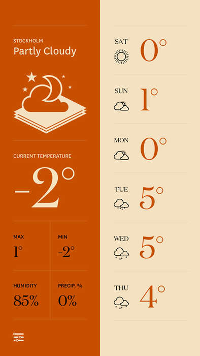 Infographic Weather Apps