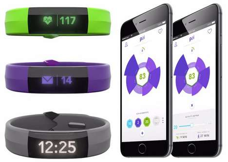 Data-Driven Activity Trackers