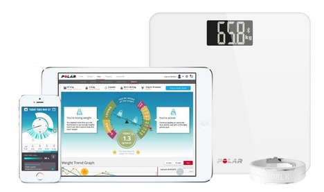 Intuitive Fitness Scales