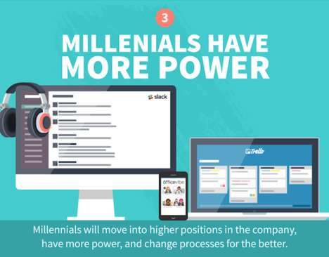Millennial Workplace Guides - This Infographic Shows How Millennials Transform the Work Environment
