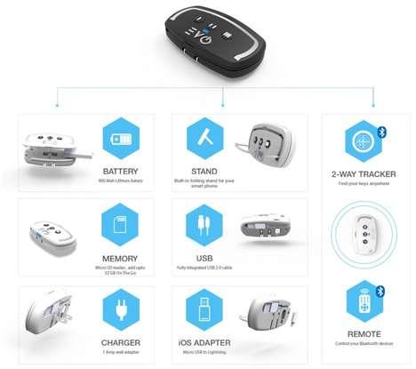 Backup Smartphone Keychains