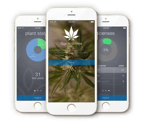 Seed-to-Sale Management Software - Flowhub is an Intuitive Growth Management System for Dispensaries