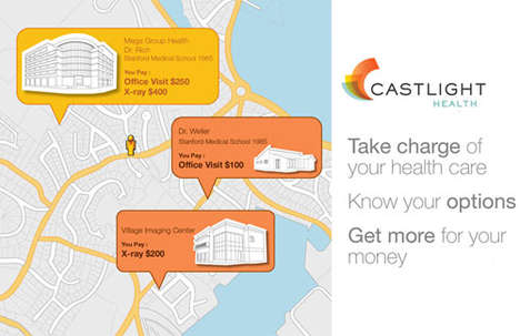 Intuitive Healthcare Platforms - Castlight Health Helps Companies Use Big Data for Employee Health