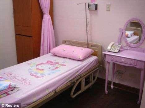 Anime Themed Hospitals