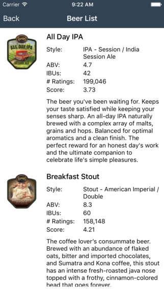 Organizational Brewery Apps