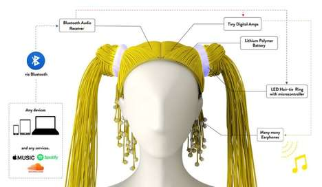 The Song Wig Plays Music Through Earphone Cords as Locks of Hair