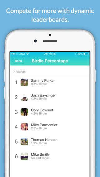 Comprehensive Golf Apps