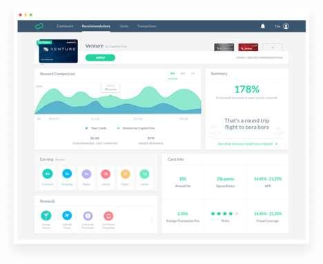 Organizational Credit Card Apps