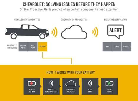 Proactive Auto Alert Services - Chevrolet's OnStar Proactive Alert System Warns You Of Breakdowns