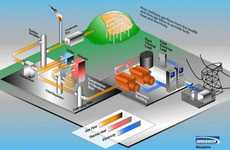 Greenhouse Gas-Converting Power Plants