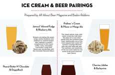 Boozy Ice Cream Pairings