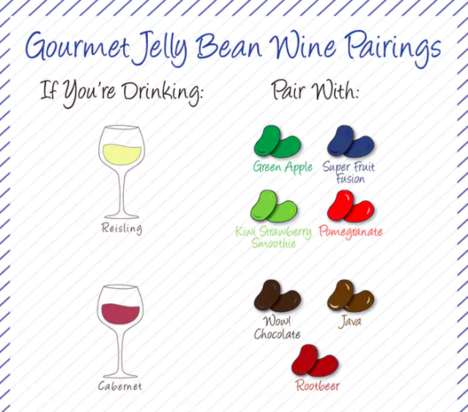 Jelly Bean Pairing Guides