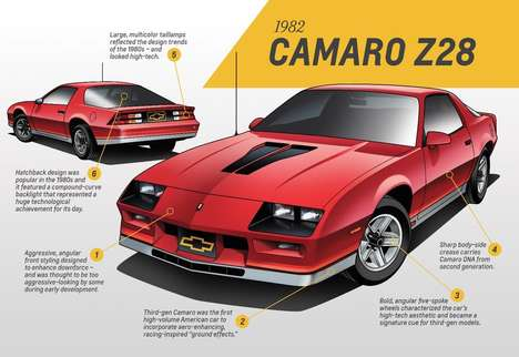 Commemorative Muscle Cars