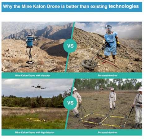 Minesweeping Hexacopter Drones