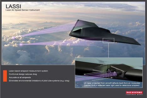 Laser-Based Jet Metrics