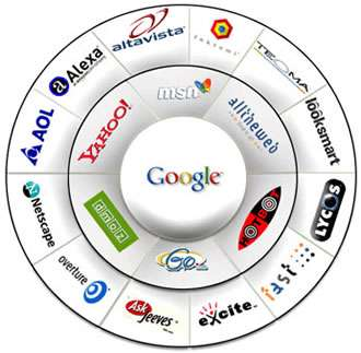 64 Incredible Search Engines and Online Navigation Innovations