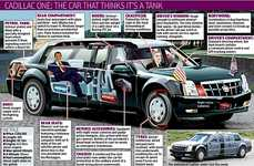 High-Security Vehicles for VIPs - Cadillac One 'Obamamobile' Can Withstand Rockets