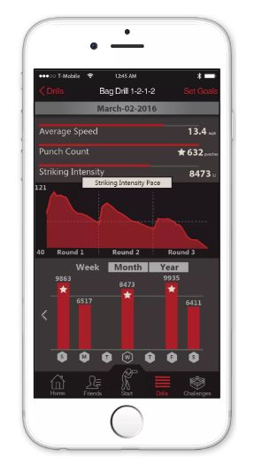 Olympic Boxing Devices : Hykso Tracking Sensors