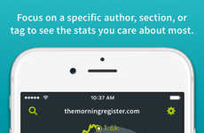 Informative Web Analytics Apps - The Parse.ly App Helps Users Make Sense Of Website Metrics