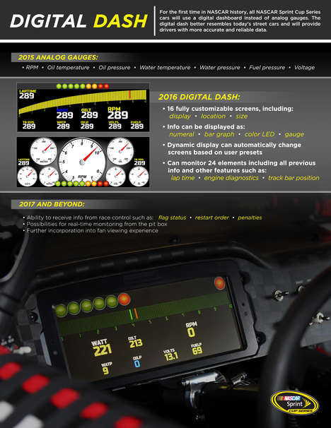 Smart Race Car Interfaces