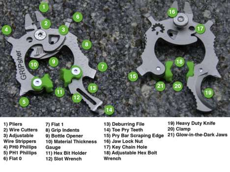 Ruggedly Compact Multi-Tools