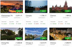 City Budgeting Sites - 'The Earth Awaits' Calculates Budgets for Hundreds of Cities Worldwide