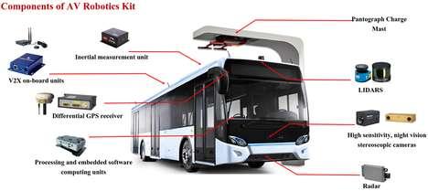 Autonomous Bus Sensors