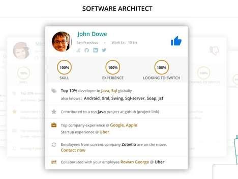 Automated HR Tools