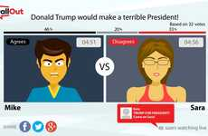 Video Debate Platforms - QallOut Broadcasts Live Debates Between Individuals on Important Subjects