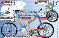 Inflatable Bicycle Concepts - The Ford Motor Company Designed a Bike That Can Be Deflated to Store