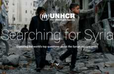 Interactive Syrian Refugee Sites