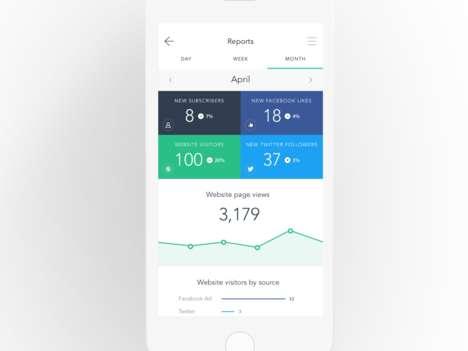 Product Promotion Platforms