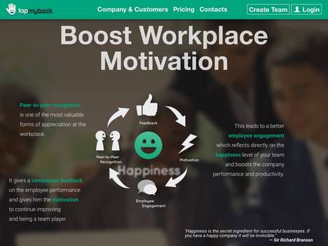 Motivational Workplace Feedback Platforms