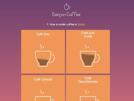 National Coffee Guides - 'Garcon Coffee' Give Coffee Ordering Tips for Different European Countries